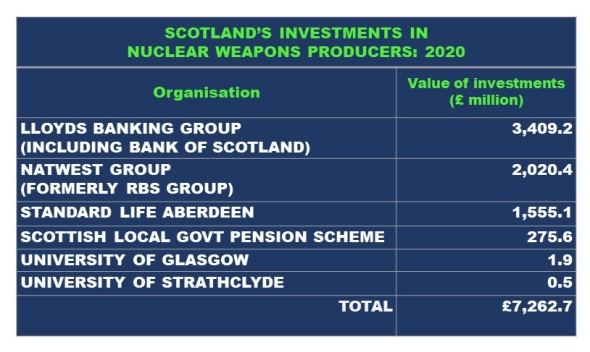 2021 table of all investments for website
